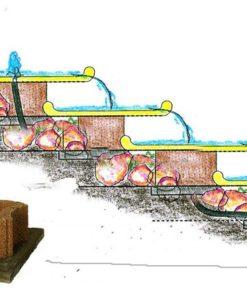 Onderbouw Waterschaal